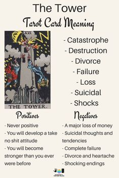 Tower Tarot card meaning. An illustration from the Major Arcana with the Rider Waite Tarot deck. Post by divination and fortune-telling with Tarot for love, romance and relationships. Ideal for readers who are just learning the interpretations. The Tower Tarot Card, The Tower Tarot Meaning, Stampin Up Karten, Save The Date Karten, Tarot Card Spreads, Tarot Major Arcana, Tarot Card Meanings, Fortune Telling, Tarot Readers