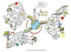 The Meeting of Worlds mind map will help you to consider the effect of input and output on learning and interaction within the world. The Mind Map breaks down what the world gives us and what we give the world, how we can share our unique gifts and help make a difference by creating positive change impact. In addition the mind map covers considering material gain as opposed to leaving a legacy of meaning. www.MindMapInspiration.com
