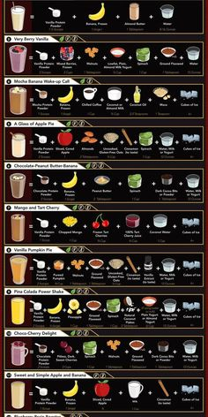 Guide to Different Protein Shakes: Coolguides -You can find Protein shake recipes and more on our website.Guide to Different Protein Shakes: Coolguides - Breakfast Smoothie Recipes, Protein Shake Recipes, Easy Smoothie Recipes, Easy Smoothies, Smoothie Drinks, Breakfast Snacks, Healthy Protein Shakes, Smoothies For Weight Loss, Smoothie Prep