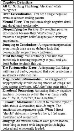 Did this in counselling. For EVERY negative thought about yourself, there is an unhealthy way of thinking present. These are those ways of thinking that feed your negativity and keep you in a shitty mindset. BE AWARE. Cbt Therapy, Therapy Worksheets, Therapy Tools, Therapy Activities, Class Activities, Play Therapy, Therapy Ideas, Speech Therapy, Self Esteem Activities