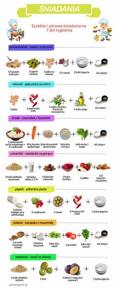 Oto najpopularniejsze trendy w Pinach w tym tygodn. Clean Recipes, Cooking Recipes, Healthy Recipes, Nutrition, Slow Food, Food Design, Food Hacks, Food Inspiration, Healthy Lifestyle