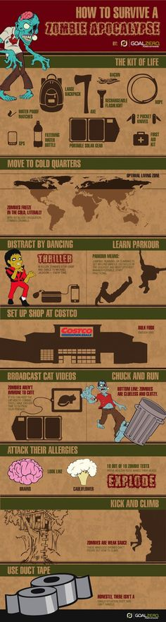 I think this is really cool. I like the pictures that have been created for it and i think they create a good effect. I especially like the vectored zombie at the top. I think the use of different fonts works well here as well and i think the whole info graphic is very effective.