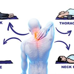 Try These 15 Stretches To Relieve A Stiff Neck, Tight Shoulders And Upper Back Pain! Try These 15 Stretches To Relieve A Stiff Neck, Tight Shoulders And Upper Back Pain! Neck And Shoulder Stretches, Neck And Shoulder Muscles, Sore Shoulder, Shoulder Pain Relief, Neck Pain Relief, Shoulder Rehab, Stress Relief, Upper Body Stretches, Upper Back Exercises