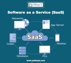 Pridesys IT Ltd is making business life easier for you. We develop Best ERP Software in Bangladesh to help you be more productive, Our passion is to become Best ERP Garments software provider Mobile Code, Platform As A Service, Make Business, Competitor Analysis, Cloud Computing, Third Party, Software, Coding, Internet