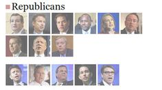 Who's running for president in 2016?