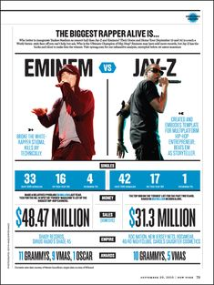 Eminem vs Jay-Z thank ya very much. I love them both but i will always love Em more