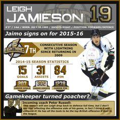 Leigh Jamieson re-signs for his 7th season with Milton Keynes Lightning.