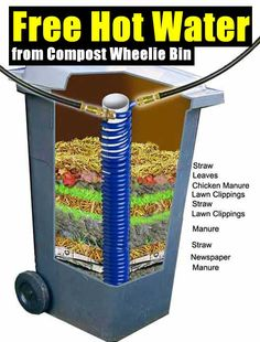 Free Hot Water from Compost Wheelie Bin Permaculture Research Institute.with enough volume of compost perhaps Alternative Energie, Permaculture Courses, Garden Compost, Compost Barrel, Aquaponics System, Aquaponics Diy, Aquaponics Greenhouse, Diy Greenhouse, Homemade Hydroponics