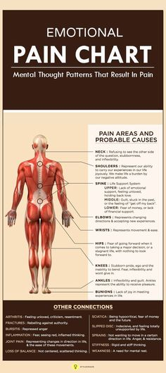 Muscle and Joint Pain Solutions: Health Tips