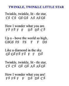 Beginner Keyboard Music Sheets: Download Free The Water is Wide ...