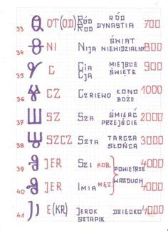 Calligraphy Fonts, Runes, Symbols, Signs, Math, Tattoos, Historia, Tatuajes, Shop Signs