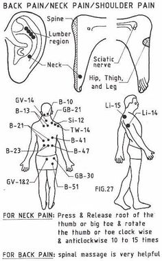 Back and Neck Pain Acupressure Points