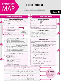 Learn Physics, Physics Lessons, Basic Physics, Physics Notes, Chemistry Lessons, Physics And Mathematics, Science Notes, Chemistry Experiments, Science Chemistry