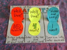 Children's Bible Lessons: Lesson - Parable Of The Talents