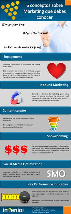 6 conceptos de marketing que debes conocer #infografia #infographic #marketing