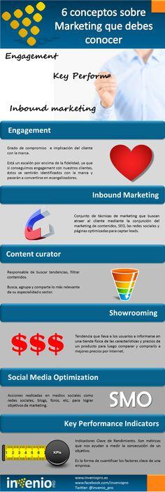 6 conceptos de marketing que debes conocer #infografia #infographic #marketing