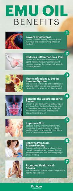 Emu oil benefits - Dr. Axe