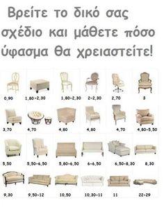 ΠΟΣΑ ΜΕΤΡΑ ΧΡΕΙΑΖΕΣΤΕ ΓΙΑ ΚΑΛΥΜΜΑΤΑ Αναλυτικοί πίνακες με όλους τους τύπους σαλονιών, καναπέδων, καρέκλες τραπεζαρίας, γραφείου, βεράντας και άλλα!!!! Βρείτε του τύπο των δικών σας επίπλων και μάθετε πόσα μέτρα χρειάζεστε!!! Τα μέτρα που αναγράφονται σε κάθε τύπο και σχέδιο, αφορούν βεβαίως το ύφασμα που χρειάζεται , δεν μας δίνει όμως διαστάσεις και μέγεθος του... Kai, Knitted Baby Clothes, Diy Home Repair, Lets Do It, Love Sewing, Better Homes, Crochet Crafts, Organization Hacks, Sewing Hacks