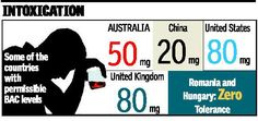 Drunk driving: benefit of doubt for some