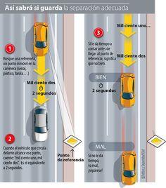 Cómo-saber-la-distancia-de-seguridad-700x