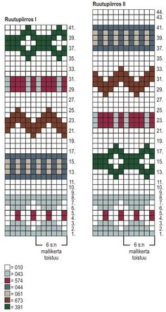 Novita Fair Isle Knitting Patterns, Fair Isle Pattern, Bead Loom Patterns, Sweater Knitting Patterns, Knitting Charts, Knitting Stitches, Knitting Socks, Knitting Designs, Knit Patterns