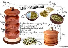 Seeds love to be sprouted in these handmade sprouting pots. Herb Garden In Kitchen, Self Watering Planter, Pottery Designs, Traditional Kitchen, Clay Pots, Earthenware, Raw Food Recipes, Food Truck, Ceramic Pottery