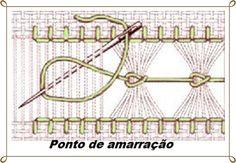 ponto+de+amarra%C3%A7%C3%A3o.jpg (850×588)