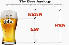 What's common for Beer Mug and Power Factor?