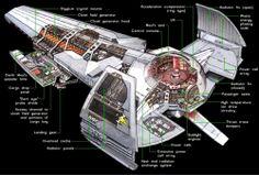star wars cutaway illustration - Google Search
