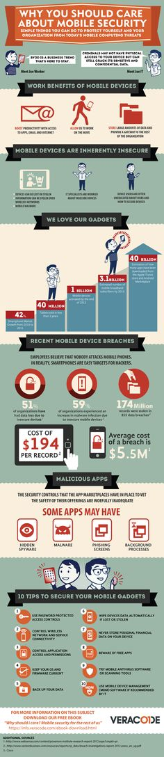 Why yoy should care about mobile security #infographic