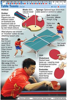 Olympicsgraphicsballgames: OLYMPICS 2012: Table Tennis