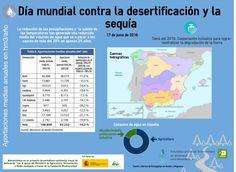 El caudal de los ríos en España se reduce un 20 en los últimos 25 años