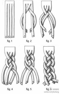 DIY Four Sting Braid. Excellent site with clear drawings of other braids and kno. - DIY Four Sting Braid. Excellent site with clear drawings of other braids and knots used in jewelry - Four Strand Braids, Four Braid, Hair Strand, Fabric Manipulation, Hair Hacks, Knots, Hair Beauty, Top Beauty, Beauty Nails