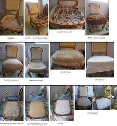 Comment retapisser une chauffeuse ? Vous trouverez ci dessous quelques photos de mes travaux de réfection pour retapisser une petite chauffeuse chinoise.La difficulté technique pour cette chauffe…