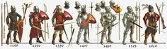 Armour evolution by LeValeur on DeviantArt