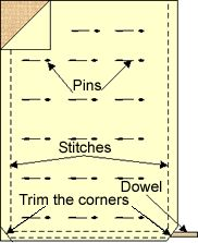 Image refers to steps 3 to 6 of making a roman blind