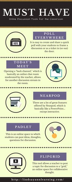 Secondary English teachers, use these free online discussion tools to spice up student discussions. http://lindsayannlearning.com/7-free-online-discussion-tools/