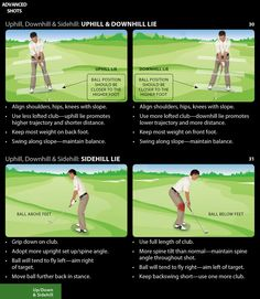 There is a brand new article up on our site Ultimate Chipping - Understand How To Correct A Golf Hook Shot #GolfChipping