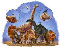 Há 66 milhões de anos, quando quase todos os dinossauros foram extintos, os únicos que escaparam foram os que haviam diminuído de