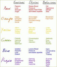 Väripsykologiaa