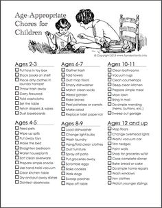 Age Appropriate Chores for Children   a free printable chart from flandersfamily.info
