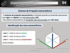 Ano letivo 2012/2013- O sistema de projeção axonométrica é utilizado quando se pretende representarcom rigor um objeto com...