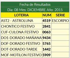 Noticias de Cúcuta: Resultado de las loterías jugadas el martes 8 de D...
