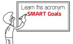 New Video! How to set a Goal. See Now. http://leanmanufacturingpdf.com/project-management-smart-goal/