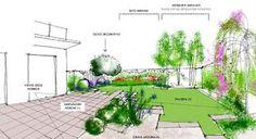 Diseñando un jardín japonés