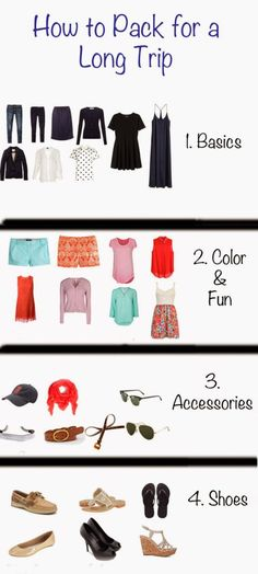 Guidline for either packing for a long trip or rebuilding your wardrobe from scratch