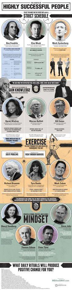 Aprende de los hábitos de las personas con más éxito del mundo con esta infografía