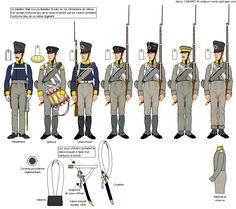 27th Infantry Regiment, 1st Battalion,1815