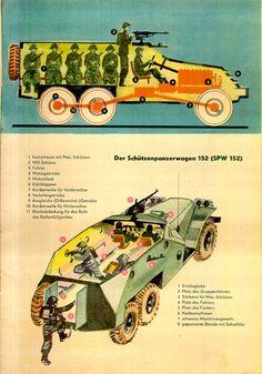 Der Schützenpanzerwagen 152 (SPW 152)