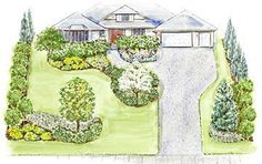 In so many new homes, the garage and driveway dominates the front yard. This practical landscape plan directs attention where it belongs: on the entry.
